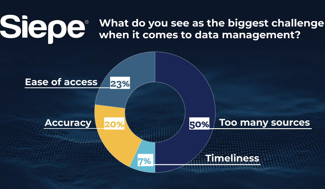 How to effectively manage data as market structure evolves