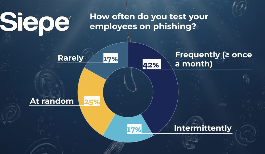 """How to """"Phish"""" Out Hackers in the Investment Management Industry"""